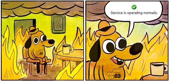 Amazon S3 около трех-четырех часов работал с перебоями, Medium, Slack, Cour ...