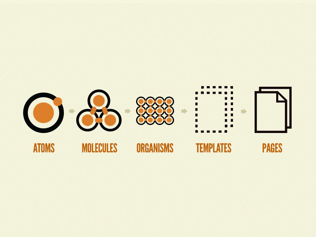 Атомный веб дизайн