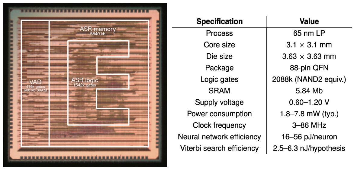 Распознавание речи с аппаратным ускорением. Специализированный ASIC потребляет менее 8мВт