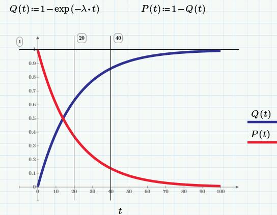 как посчитать вероятность в букмекерской конторе