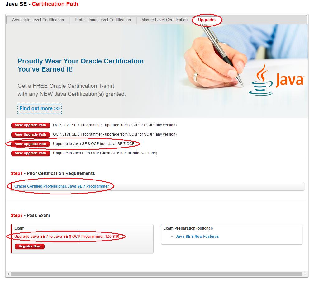 Сертификация java москва контрольная работа на тему сертификация iso 9000 на ват хтз