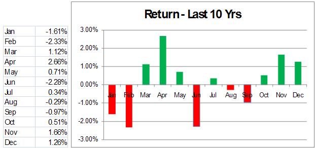 Ралли Санта-Клауса: Как новогодние праздники влияют на фондовый рынок