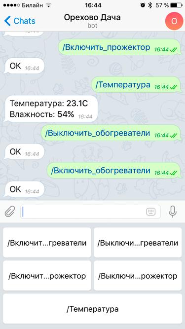 NooLite + Raspberry Pi + Telegram = умный дом