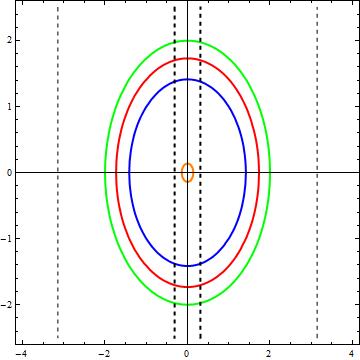 Фазовый портрет пример решения задач задачи с решением по дифференциальной геометрии