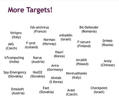 Сноуден: АНБ шпионит за иностранными антивирусными компаниями
