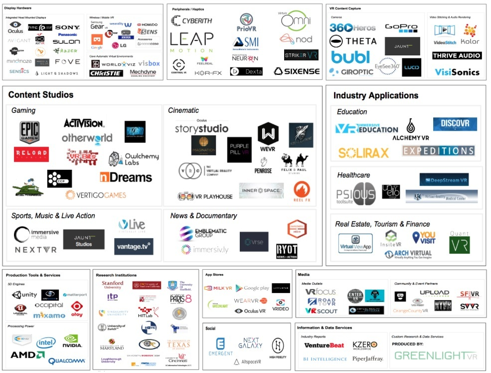 Virtual reality ecosystem, where would you place VRmaster