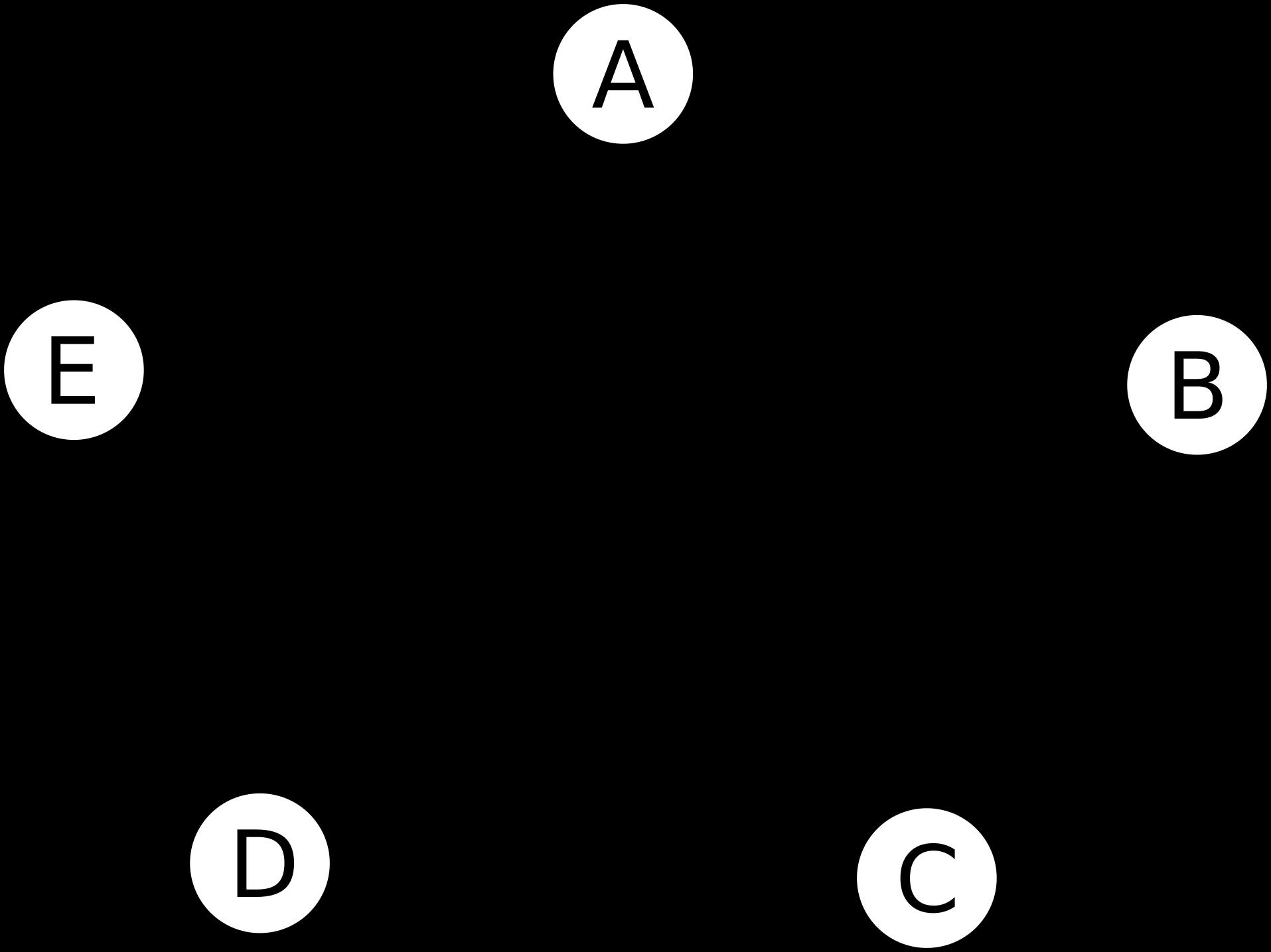 Подводные камни для самодельной распределенности «из коробки» в С++ном акторном фреймворке