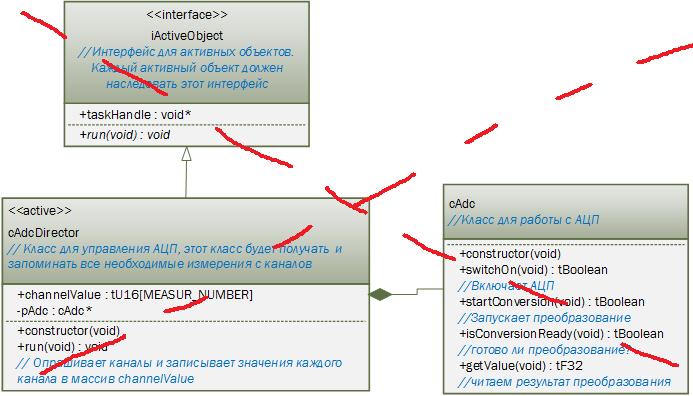 STM32, C++ и FreeRTOS. Разработка с нуля. Часть 2