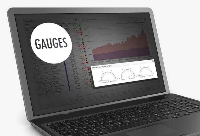 Gauges: стоит ли их использовать для визуализации данных