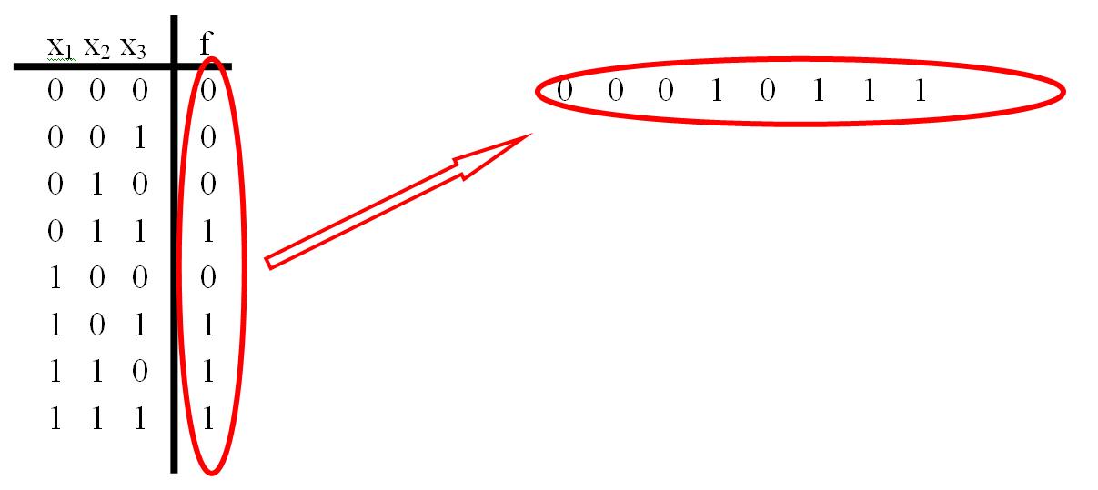 Выписываем вектор значений функции