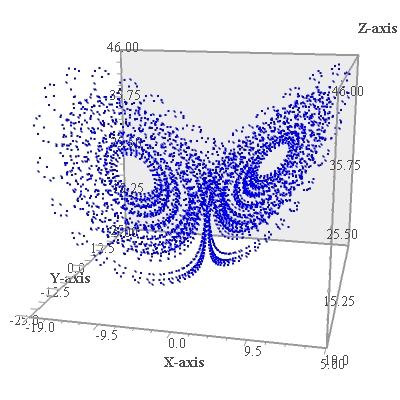 Mathematical knitting