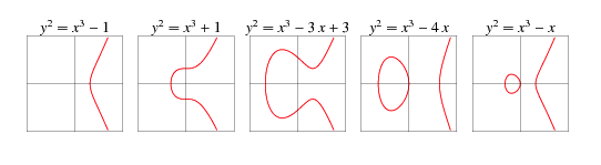 elliptic curves