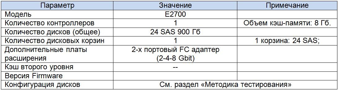 Схема подключения массива к