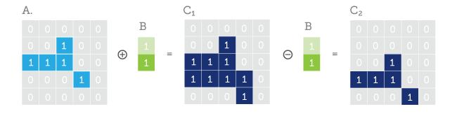 Фильтрация изображения методом математической морфологии на FPGA
