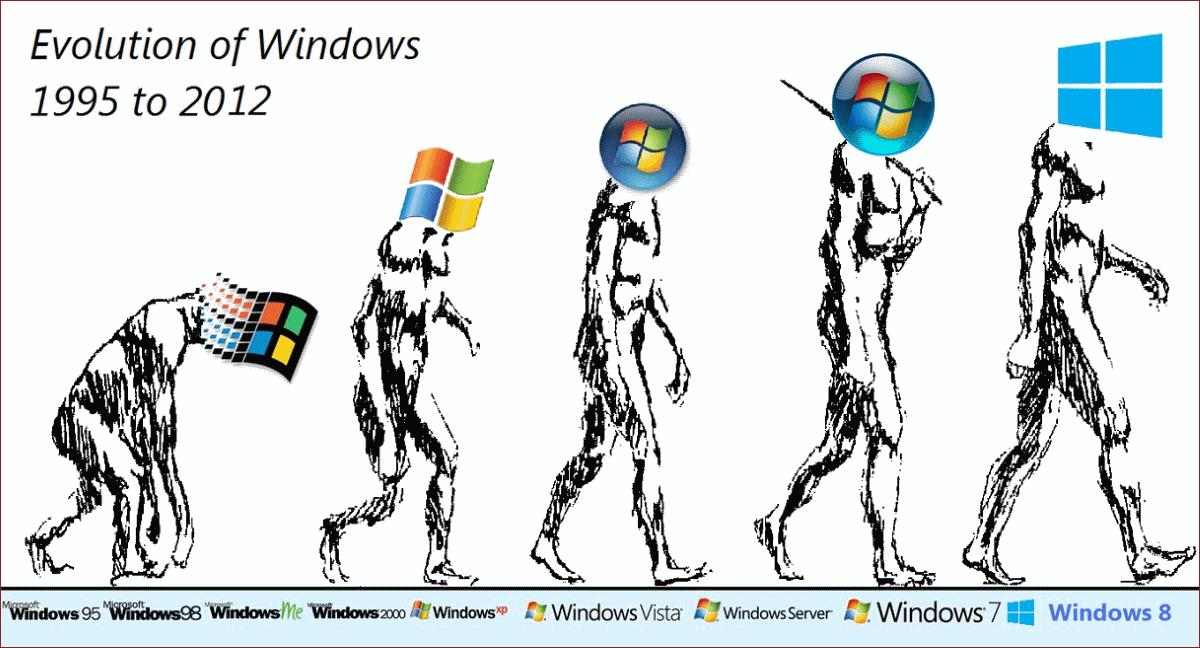 Установка Windows 10 На Ssd Диск
