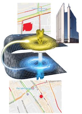 Не верьте навигатору: уязвимости GPS и ГЛОНАСС / Блог компании Positive Technologies / Хабр