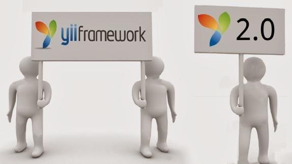 Программирование с YII2: приступаем к работе