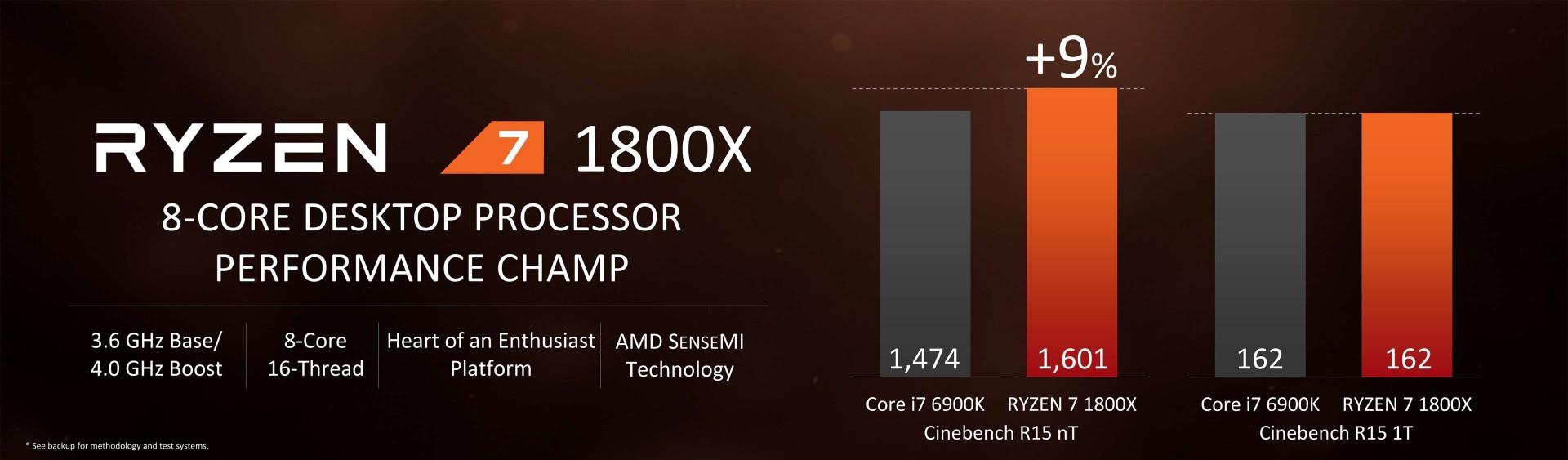 Картинки по запросу AMD Ryzen 7 1800X