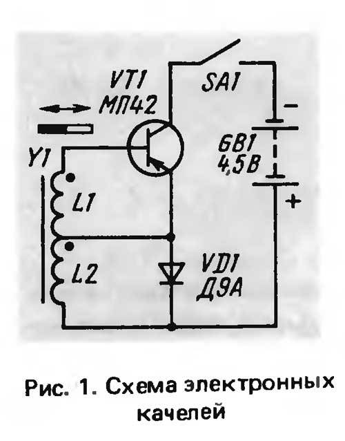 (Введите в Яндексе «Схема