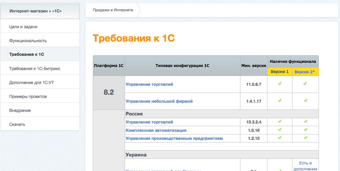 Какие имена сегодня популярны? Вы ищете статистику по русским женским именам?