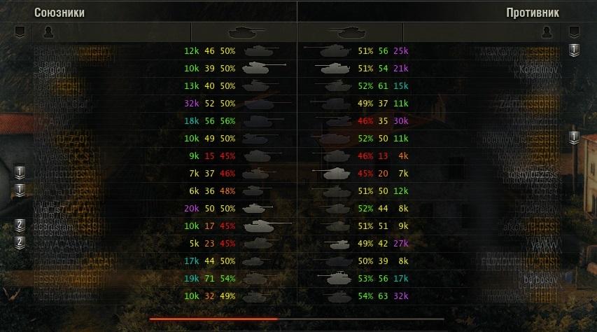 Чит отрисовка засвеченных танков на всей карте