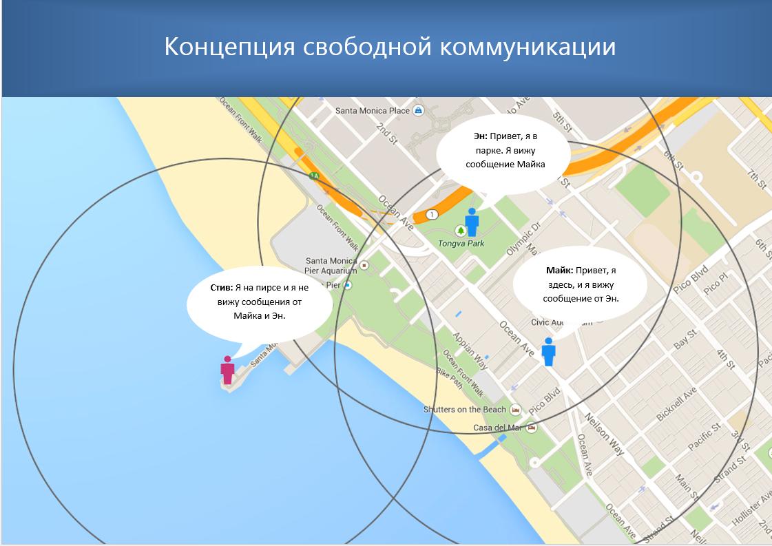 Прототип сервиса обмена сообщениями Geotalk