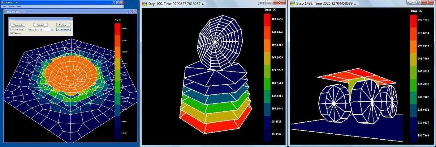 Космос зовет: нужен математик-специалист в области численного решения стохастических дифференциальных уравнений