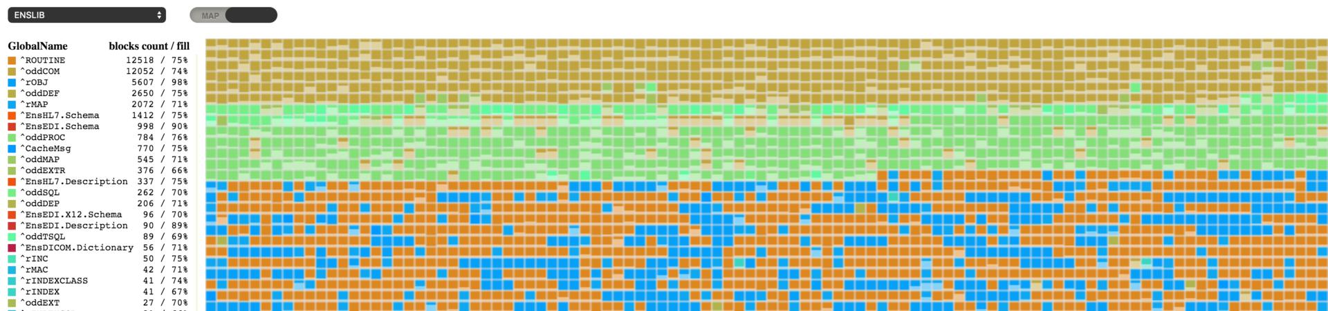 Блоки. Внутреннее устройство файла базы данных Cache. Часть 3