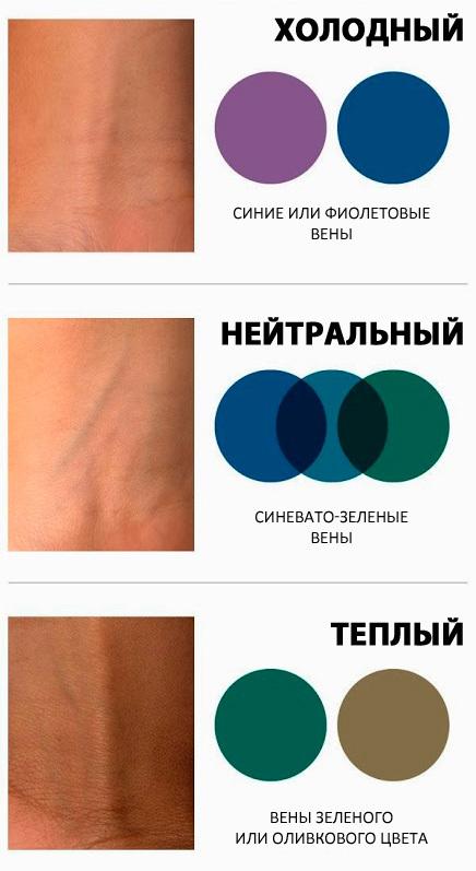 синего цвета тональный крем