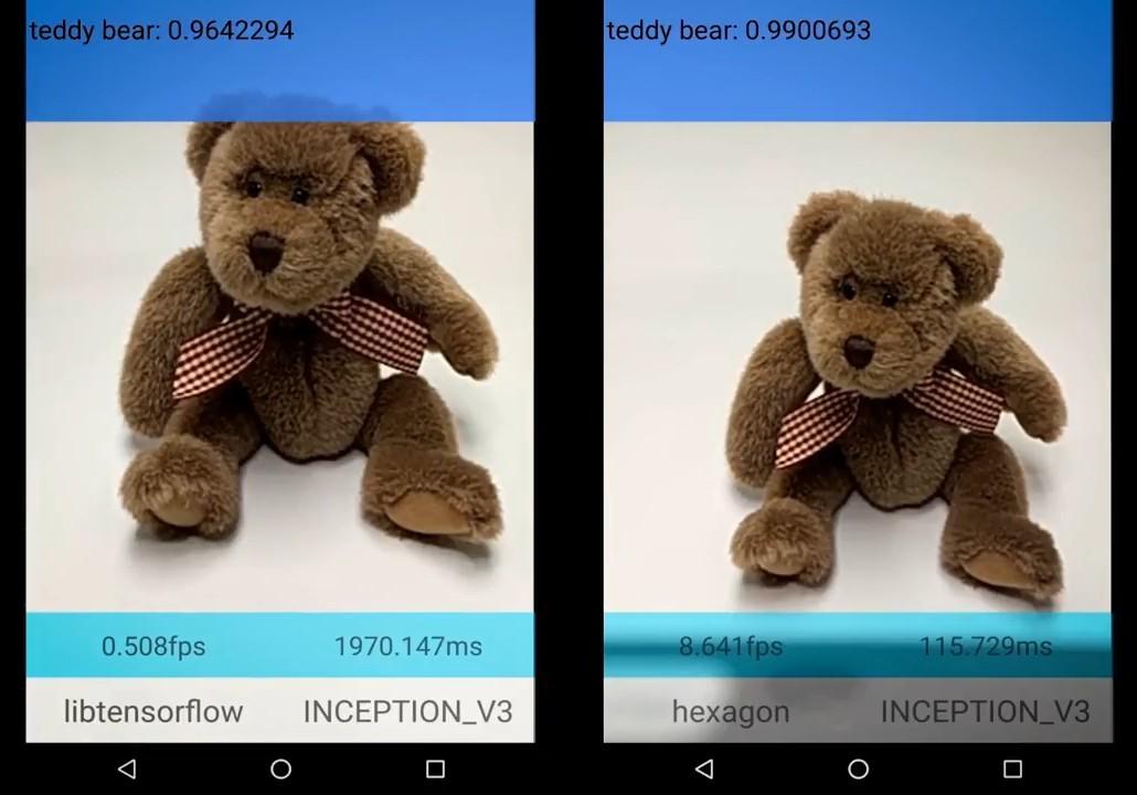 Google выпустила TensorFlow1.0
