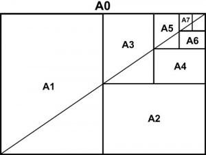 Основные форматы чертежей и бумаги