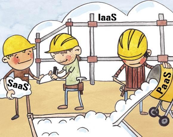SaaS, PaaS, IaaS или своё «железо»: что используют отечественные ИТ-компании