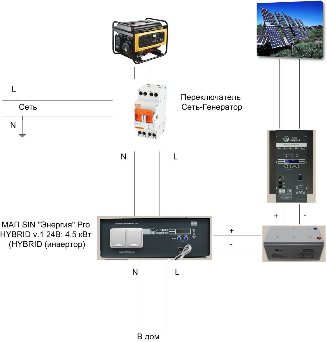 подключение генератора к сети дома схема