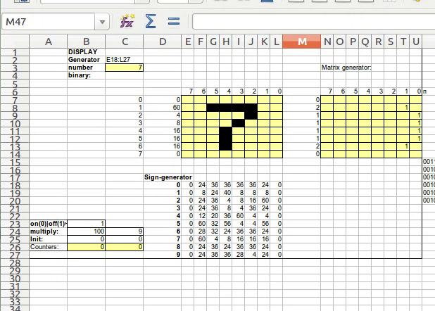 Реактивное программирование в табличном процессоре