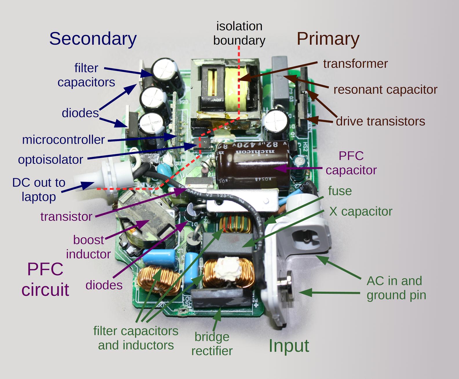 инструкция выпрямитель вса-5к-у3