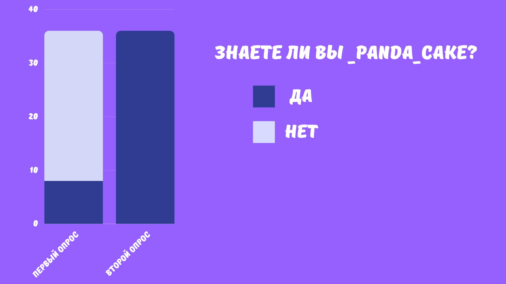 D3f7b5ab4d