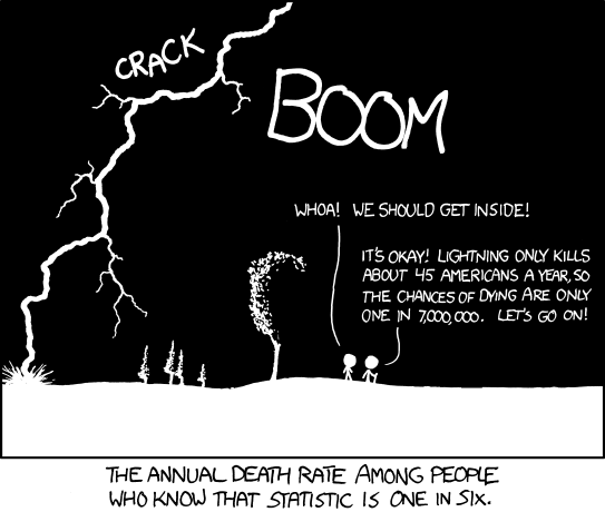 XKCD Conditional Risk