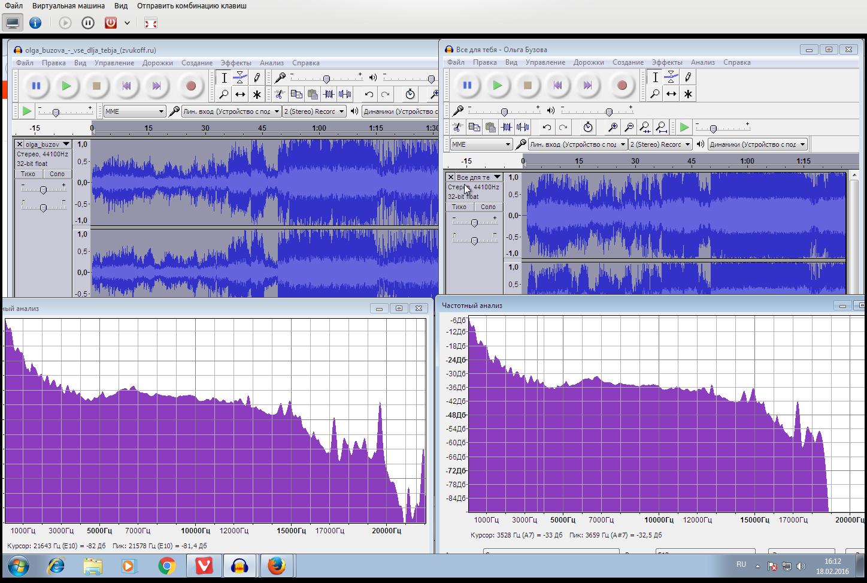 Разница между mp3 128 kbps, 320 kbps и flac / Хабр
