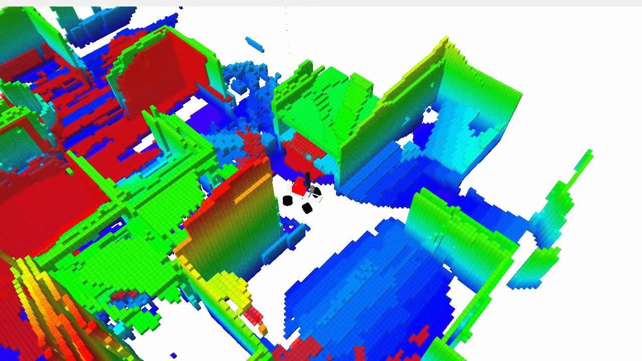 Обзор алгоритмов SLAM для камер глубины в ROS / Хабр