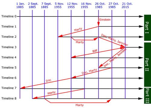 Схема (найдена на просторах