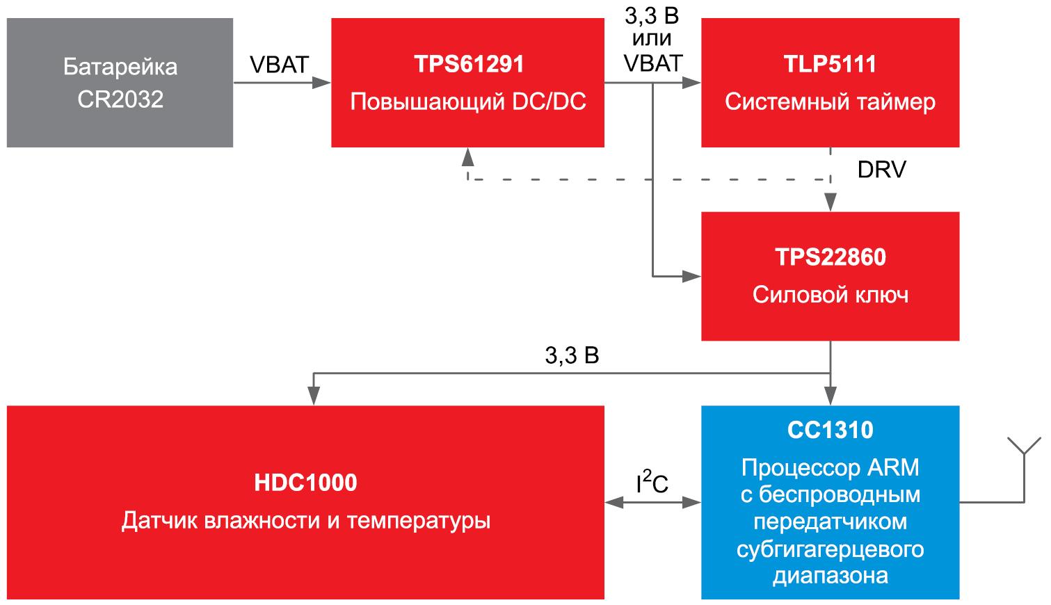 универсальный dc-dc 12 в схема