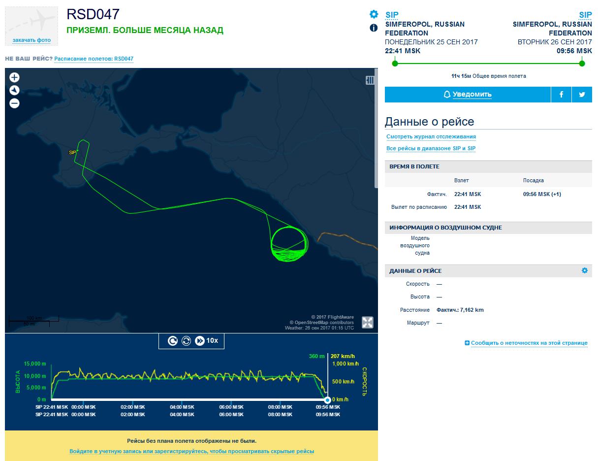 Flightradar24 — как это работает? / Хабр