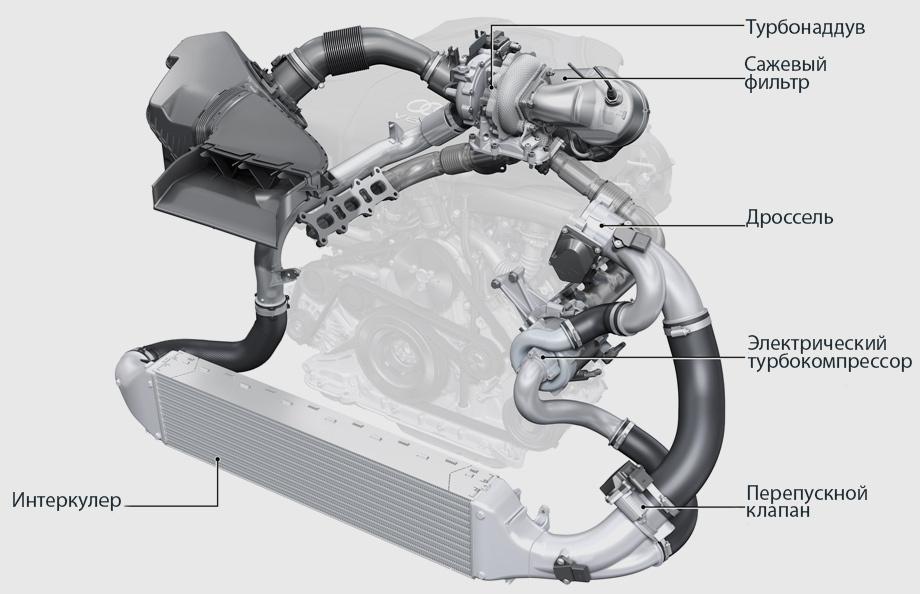 гибриды турбин ihi для ауди #2