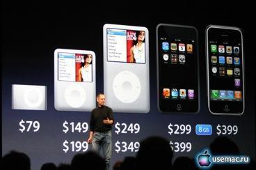 Полное обновление линейки iPod в 2008
