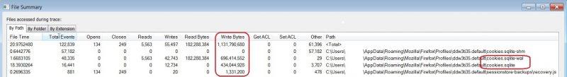 Firefox пишет много данных на SSD. Как это исправить?