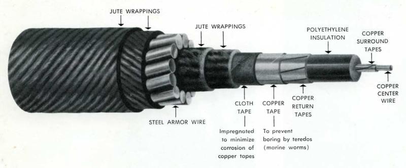 Первые трансатлантические кабели — когда они появились и как работали?