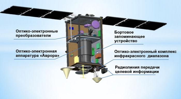 С борта МКА «Аист-2Д» сделан первый снимок земной поверхности