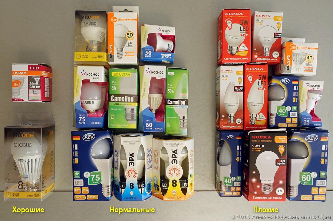 OSRAM лампочки для авто OSRAM h11, h4, h7 Лампочки