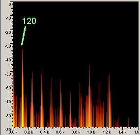 book Laser induced breakdown spectroscopy :