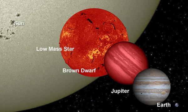 Немезида — является ли Солнце двойной звездой?